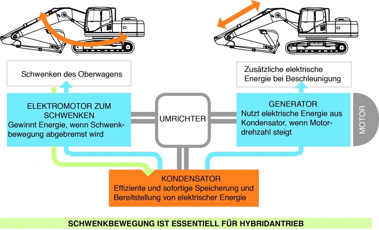 Wunderbar Schematisches Diagramm Der Elektrischen Verdrahtung Fotos ...